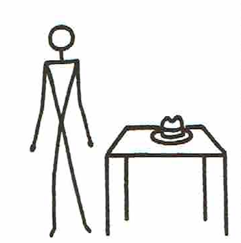 GDM英語教授法で使用する、Stick Figureの例①