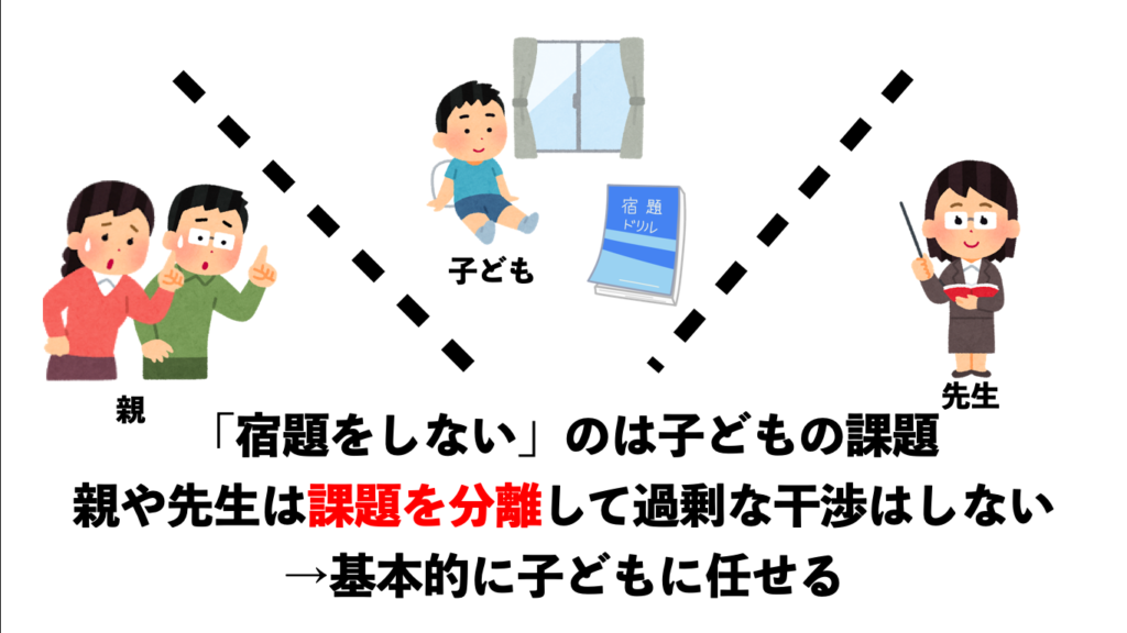 「宿題をしない」のは子どもの課題なので、親や先生は課題を分離し、本人に任せるべし。
