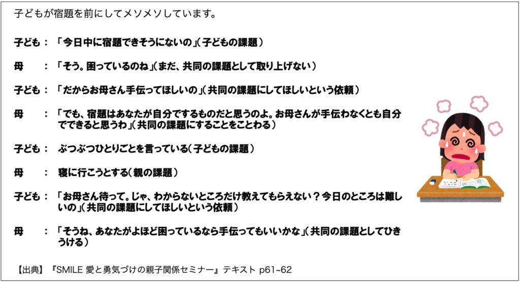 「課題の分離→共同の課題」の具体的事例。